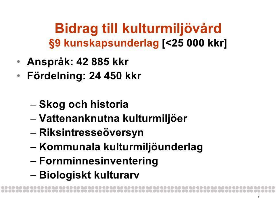 Bidrag till kulturmiljövård §9 kunskapsunderlag [<25 000 kkr]